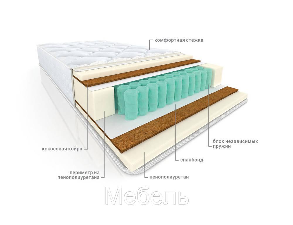 Ортопедический матрас Комфорт Эко Аэро Вега (Донбасс) h  25/150 кг кокос+ппу