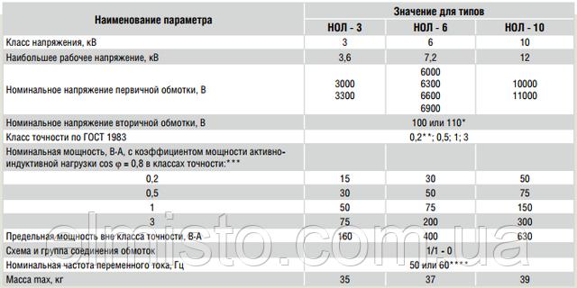 Технические характеристики трансформаторов напряжения НОЛ-6