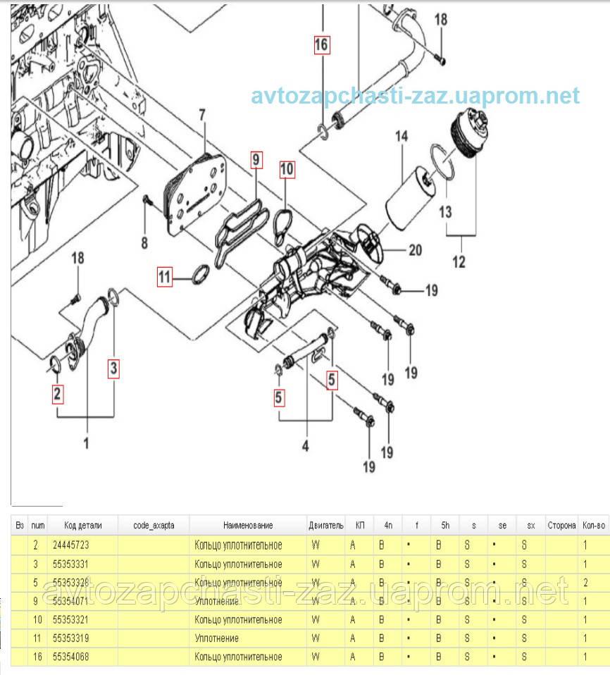 Масляный теплообменник f14d4 цена SteelTex FUMI - Очистка отложений, нагара, копоти Чебоксары