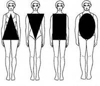 Як вибрати купальник за типом фігури