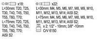 Набор насадок TORX security, RIBE в метал. боксе BIT-42 YATO YT-0420