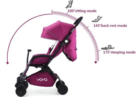 коляска Yoya X6