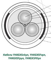 Кабель YHKGXSFOYN 3x120/25