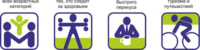 energeticheskij batonchik freshovyj 60 g kupit v magazine naturalnykh produktov spektrumix