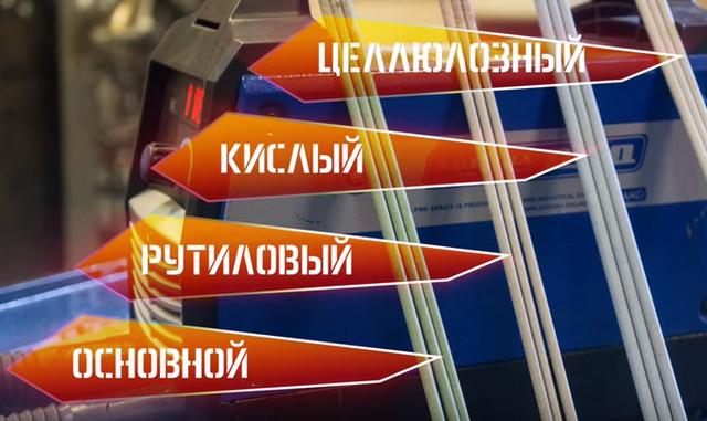 Четыре типа обмазки элеткродов