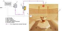 Дозирующая установка для распыления соляного раствора УРСР 15