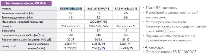 Внутренний блок кассетного типа мультисплит-системы Toshiba RAS-M13SMUV-E