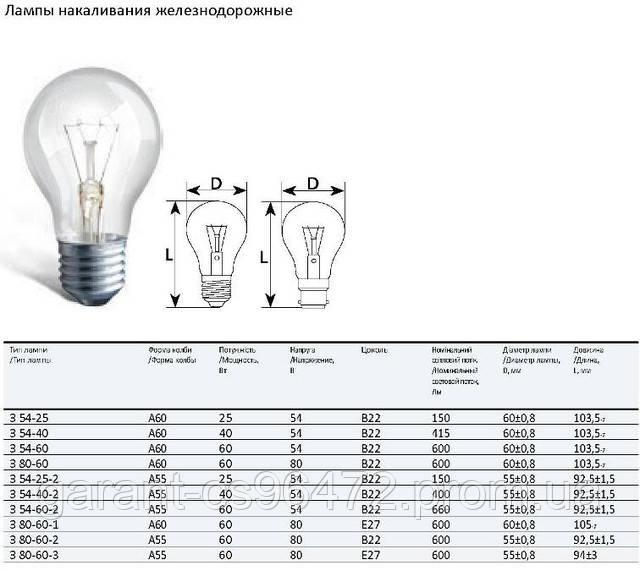 Лампа Ж 110-25 В22