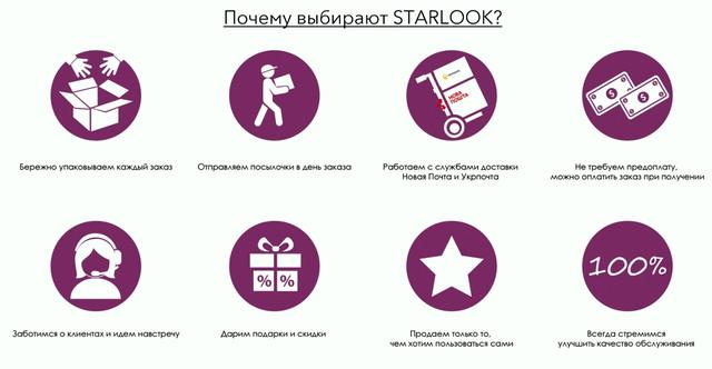почему выбирают интернет магазин STARLOOK?