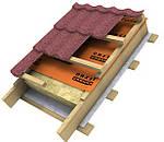 Утеплитель базальтовый Технониколь Роклайт, 50 мм, фото 2