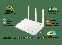 Роутер ASUS RT-N66U_W 802.11n N900 Dual Band, Gig, USB, White