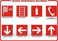 Знаки пожежної безпеки
