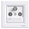 Розетка TV-R-SAT белая проходная 8dB Asfora