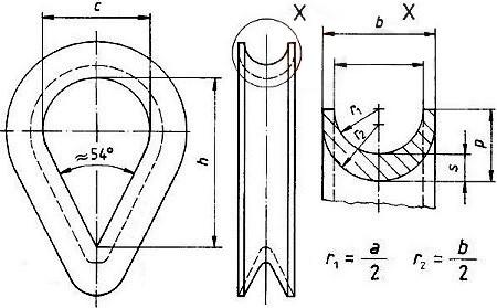 Схема габаритных размеров коуша DIN 6899