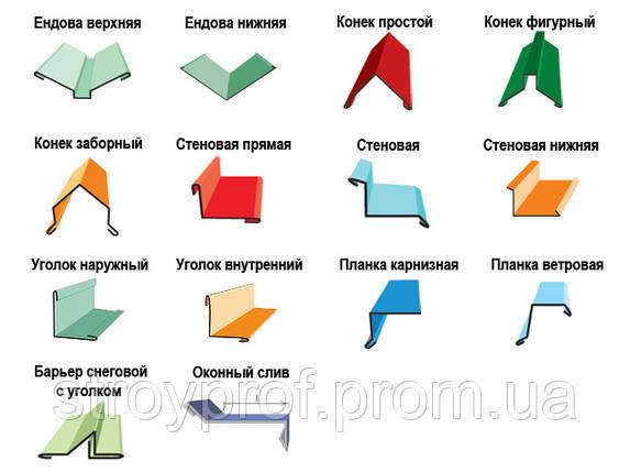 Доборные элементы кровли и фасада в ассортименте, фото 2