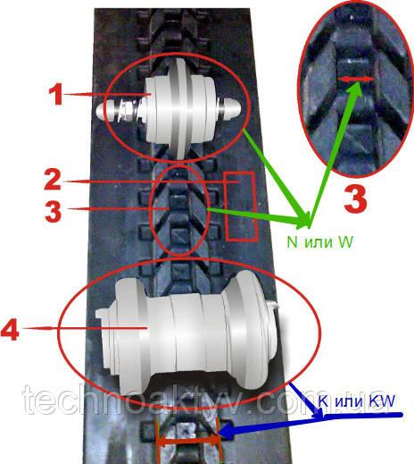 Перед Вами рисунок внутренней стороны гусеницы. Если у Вас гусеница двигается по внутренним направляющим роликам (1), то посадочное место гусеницы (3) может иметь ширину N – Narrow (узкая) или W- WIDE (широкая). Что касается внешних направляющих роликов (4), то гусеница имеет обозначение К. Следует также отметить, что поверхность (2) гусеницы, которая двигается по внешним направляющим роликам усилена дополнительным металическим кортом.