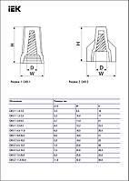 СИЗ-1 2,0-4,0 (100 шт) IEK