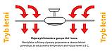 Потолочный вентилятор CASA FAN ROYAL 75 cm, фото 3