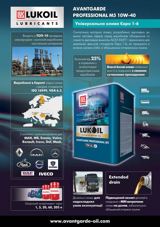 Разработка дизайна постера с элементами инфографики для компании Лукойл