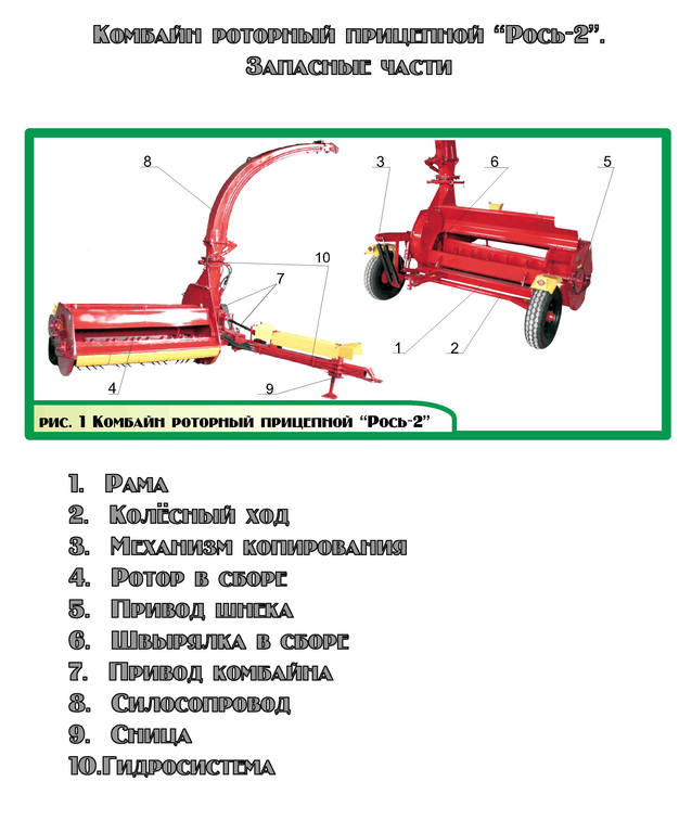Запчасти для комбайна РОСЬ-2 роторный прицепной
