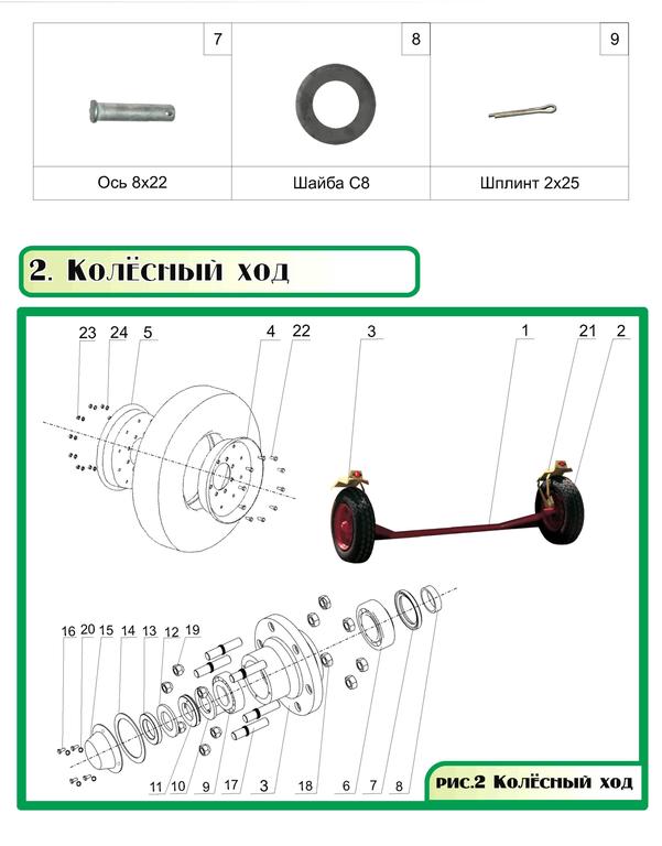 Запчасти для комбайна РОСЬ-2 роторный прицепной 3