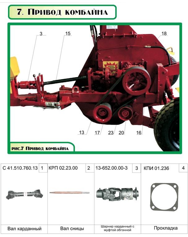 Запчасти для комбайна РОСЬ-2 роторный прицепной 12