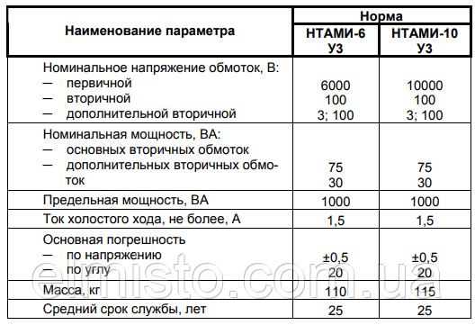 НТАМИ–6/10 купить в Харькове