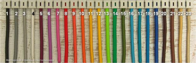 Круглый провод в текстильной оплетке