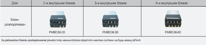 Блок-распределитель LG PMBD3630