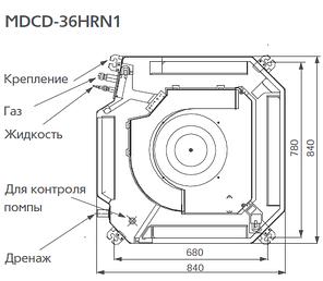 Кондиционер кассетный MDV MDCD-36HRN1 с зимним комплектом, фото 2