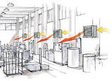 Отопление супермаркетов, фото 4