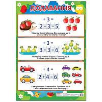0205 Плакат: Додавання (початкова школа)