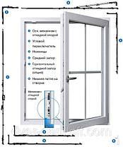 Віконна фурнітура MACO, фото 2