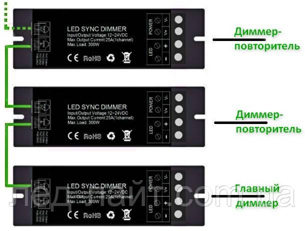 Схема синхронного подключения нескольких диммеров 25А