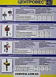 Ваги кранові OCS-A-5000, фото 2