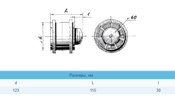 размер вентилятора BLAUBERG Tubo 125
