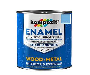 Емаль алкідна KOMPOZIT ПФ-115 універсальна блакитна 2,8 кг