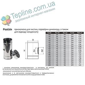 Ревізія для димоходу d 130 мм; 0,8 мм з нержавіючої сталі AISI 304 - «Версія-Люкс», фото 2