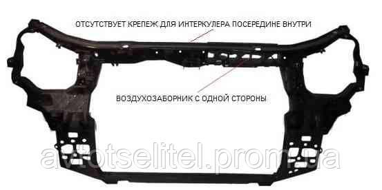 Панель передняя PETROL (не подходит для DIESEL) для Hyundai Santa FE 2006-09