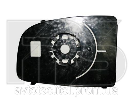 Вкладыш зеркала правый Ducato/Jumper/Boxer 06-
