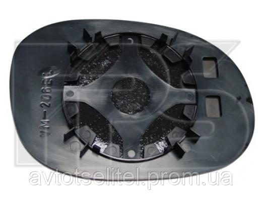 Вкладыш зеркала левый с обогревом C3 2002-09