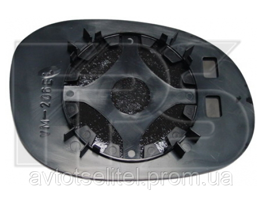 Вкладыш зеркала правый с обогревом C3 2002-09