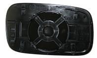 Вкладыш зеркала левый без обогрева Inca 1995-04