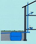 Фановая труба для канализации: необходимый элемент системы водоотведения