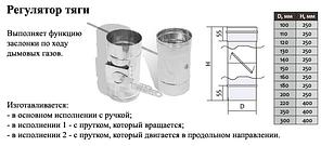 Регулятор тяги для дымохода d 200 мм; 0,5 мм из нержавеющей стали AISI 304 - «Версия Люкс», фото 2