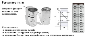 Регулятор тяги для дымохода d 220 мм; 1 мм из нержавеющей стали AISI 304 - «Версия Люкс», фото 2