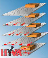 Гідравліка  Hyva на напівпричеп з рухомою підлогою