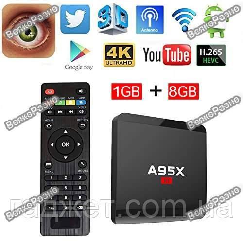 Смарт ТВ приставка Smart tv A95x R1. Android TV BOX Nexbox A95X R1