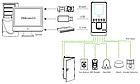 Терминал контроля доступа по лицам и отпечатку пальца ZKTeco MultiBio800-H, фото 3