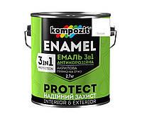 """Эмаль-грунт акриловая KOMPOZIT """"3 в 1 PROTECT"""" для металла и оцинковки белая 2,7кг"""
